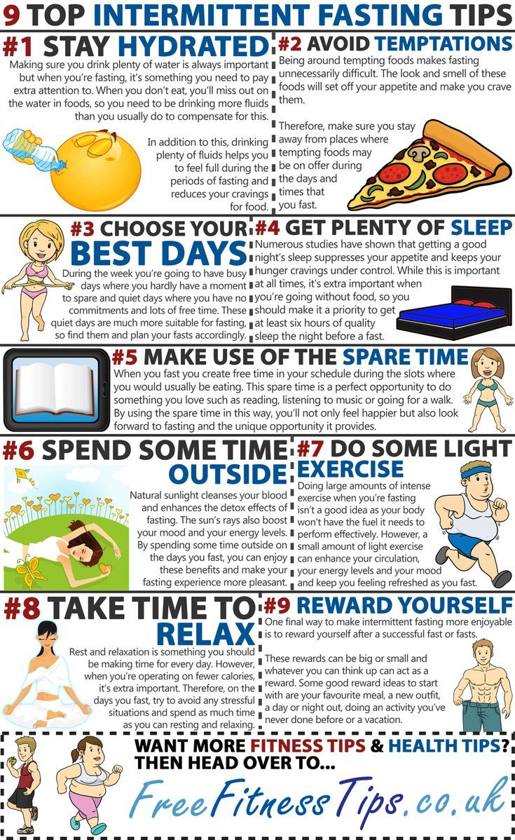 Best Tips For Intermittent Fasting – Infographic -…