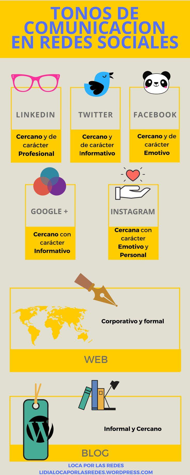 Tono de comunicación adecuado para cada red social