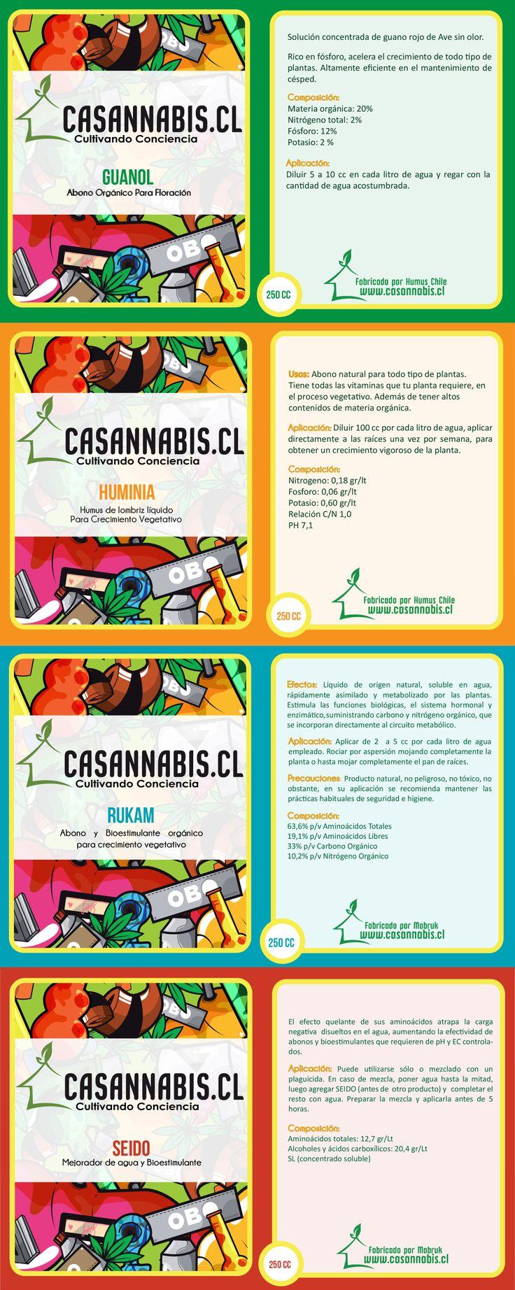 Etiquetas Productos Casannabis