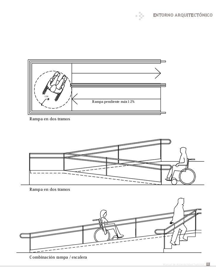 M s de 17 ideas fant sticas sobre rampas arquitectura en for Espacios minimos arquitectura