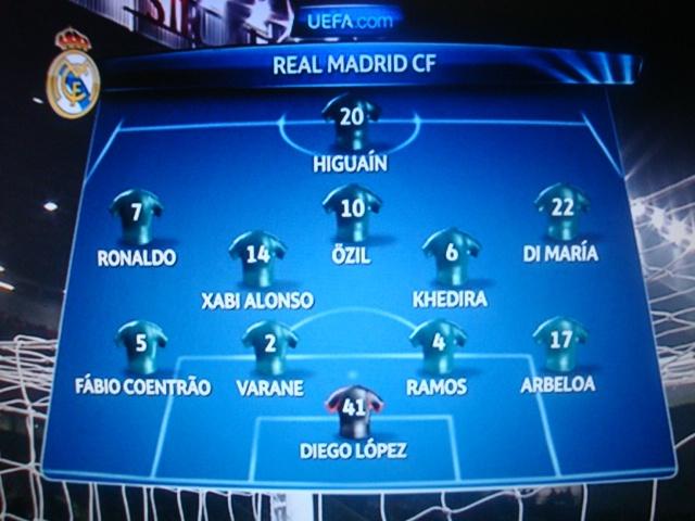La Alineacion del Real Madrid el Martes.
