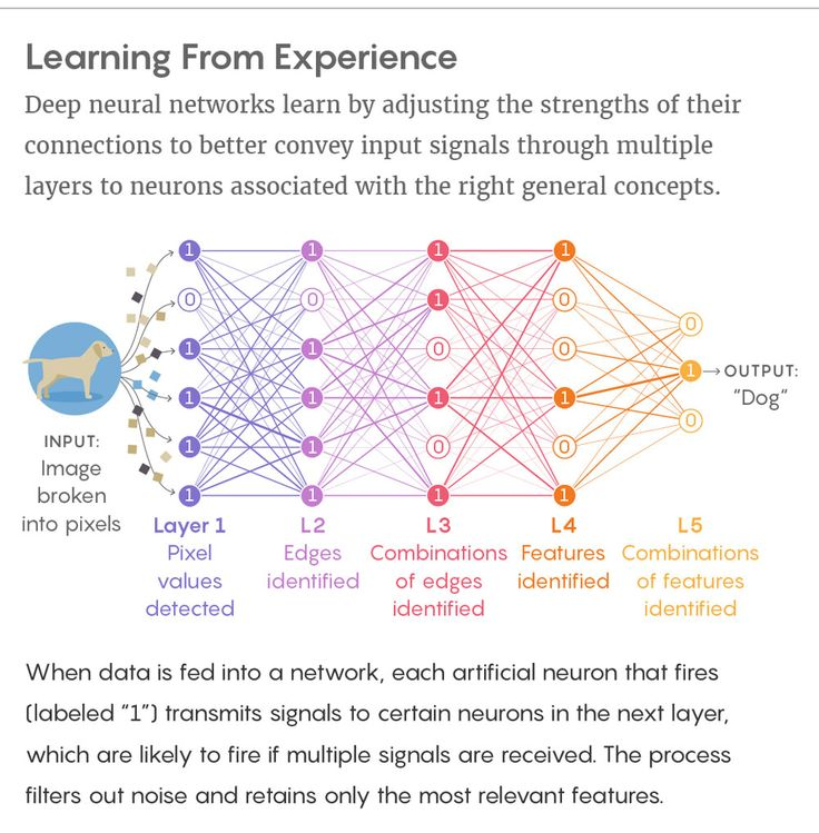 What is the best book for learning artificial neural networks?