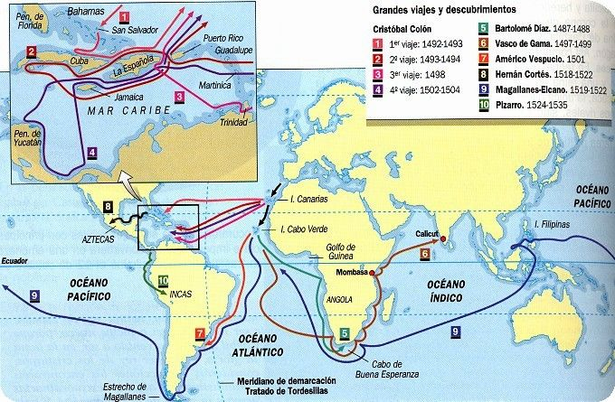 Resultado de imagen para ruta de viaje portuguesa graficado en el mapa mundi