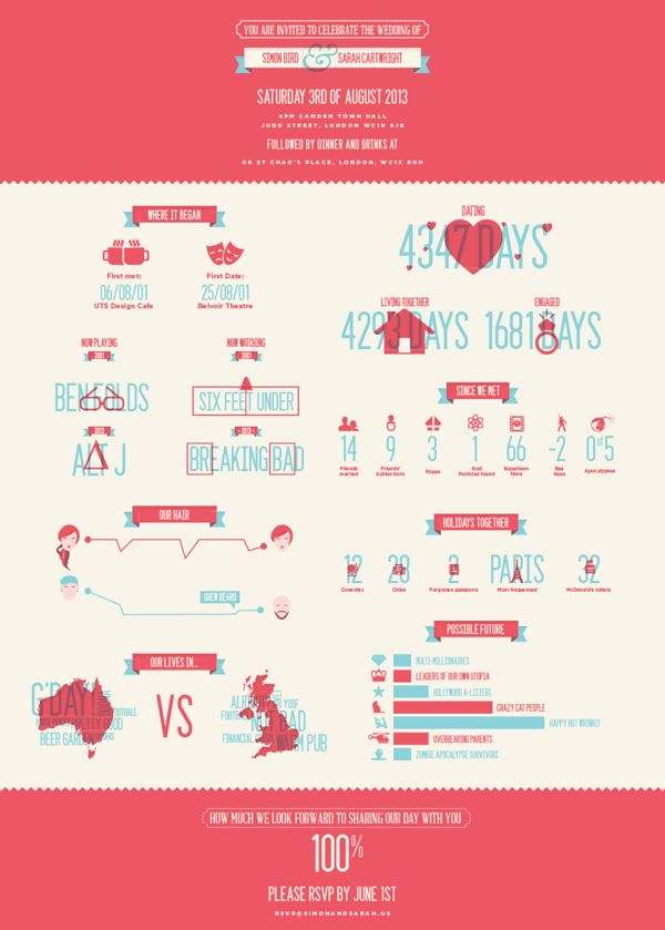 Wedding Invitation Infographics (Screen printed) on Behance — Designspiration