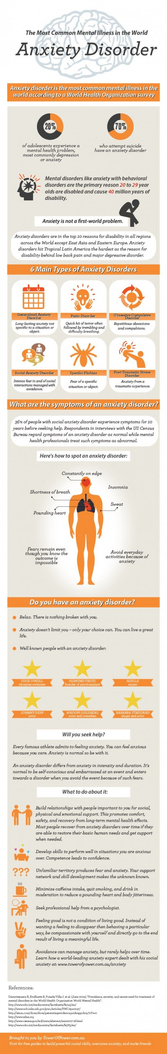 Surprising Facts About Anxiety Disorders � 7 Ways to Cope