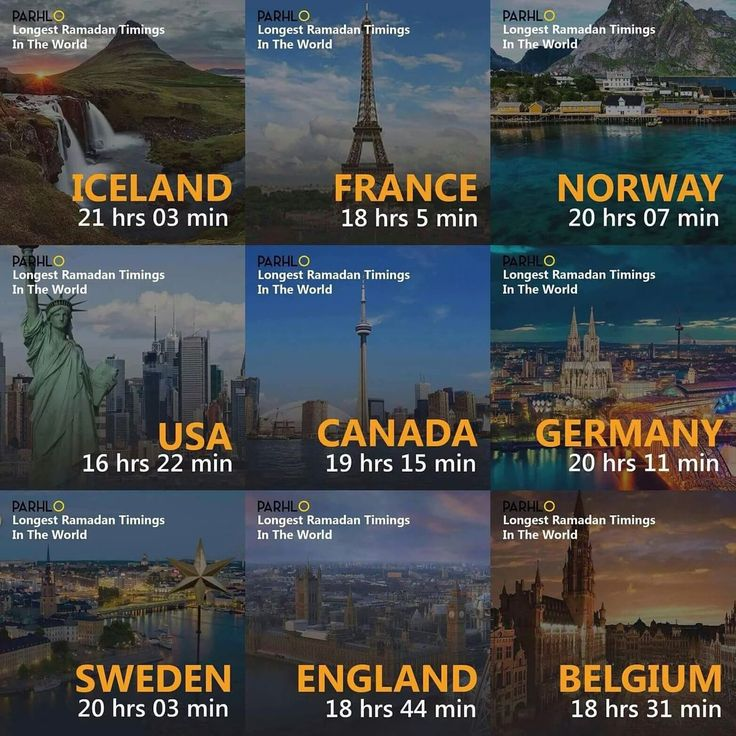 Longest Ramadan timings in the world