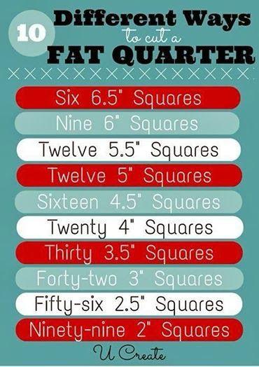 Cool Chart for Cutting Fat Quarters