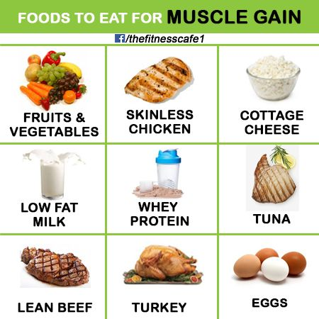 Foods to eat for muscle gain