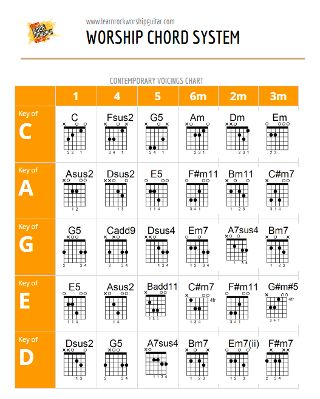 Free Classical Guitar Method Book (PDF) | This is ...