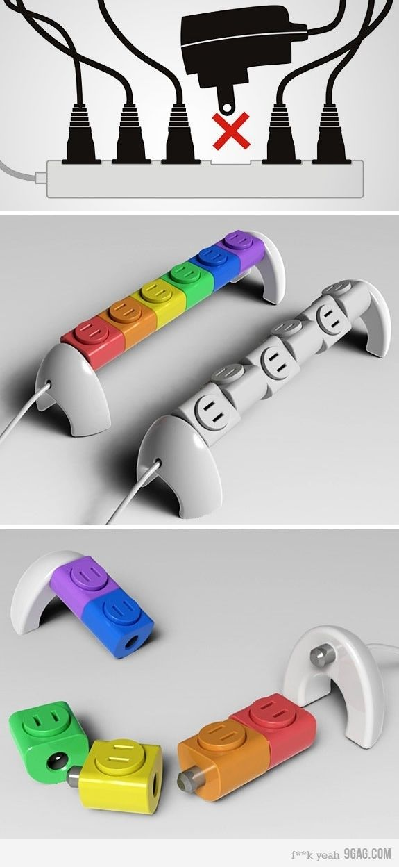 Rainbow Sockets that rotate!! Power surge protector.