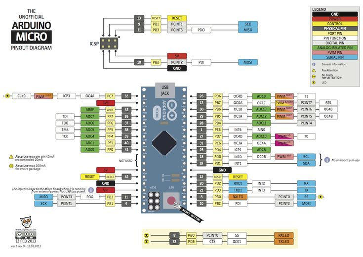 arduino yun schematic with 220676450468547829 on Usbfloppy furthermore Arduino Uno Wifi Board  bines Atmel Atmega328p Mcu With Esp8266 Soc as well Arduino Motor Shield Wiring Diagram besides DueMotorShieldDC as well Basics Of The Arduino Duemilanove.
