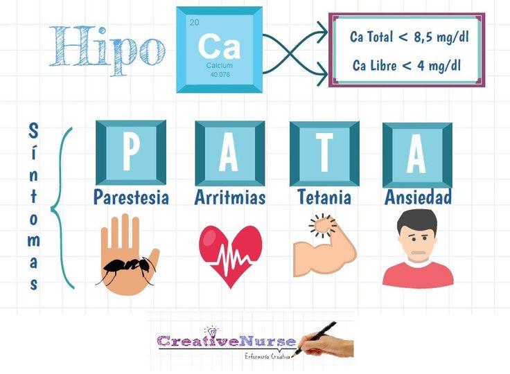 hipocalcemia.jpg (868×638)