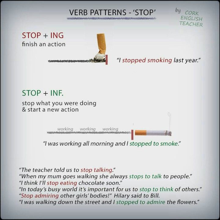 Preposition In Learn In Marathi All Complate: 41 Best Images About Verb Patterns On Pinterest