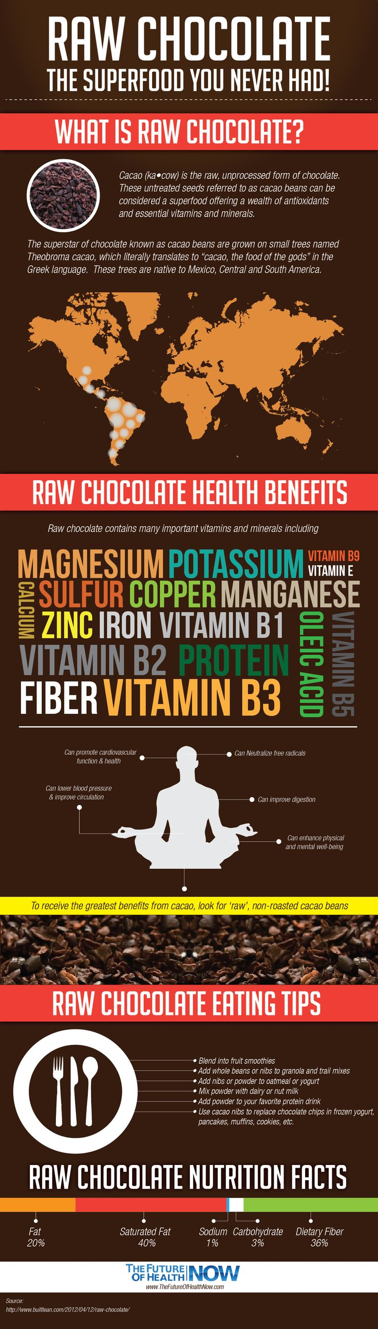 Benefits of Raw Chocolate    http://www.thefutureofhealthnow.com/chocolate-a-super-food-eat-it-be-healthy/    This infographic was inspired by an article written by Jessica Zack.  Did you know that there were so many benefits to eating raw chocolate?    Repin, tweet, and like if you feel others can benefit from this information!