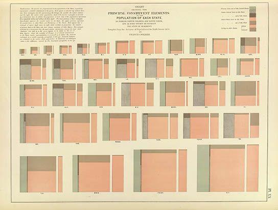 State population distribution, 1870, click for larger image