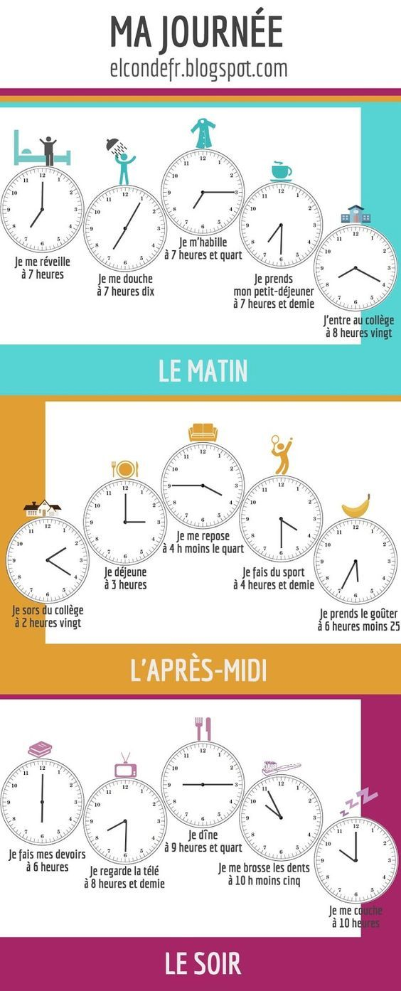 French Vocabulary to describe daily routine: ma journée – en français