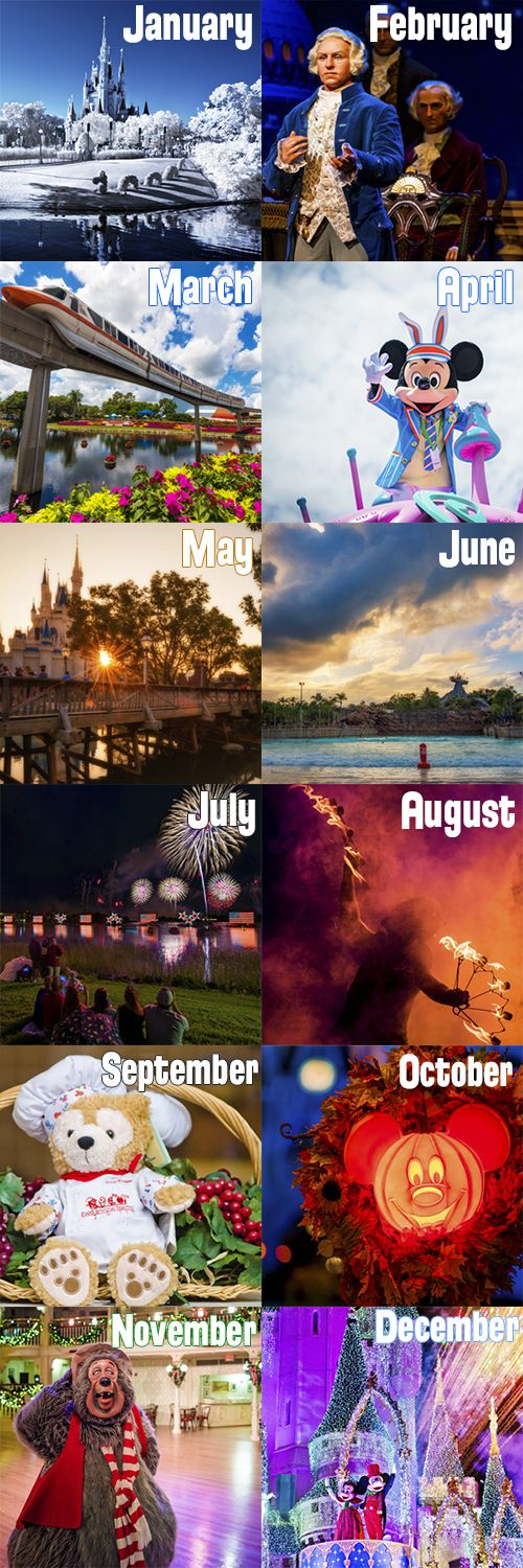 Ranking the months for visiting WDW based on crowds, weather, special events, and more!