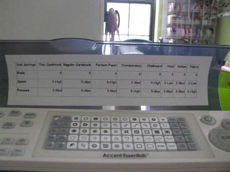 Week 5:  **FREE** Cricut Settings Cheat Sheet | Cricut Help.  You're supposed to email her for the sheet, but I just printed this picture. Might have one of these one day