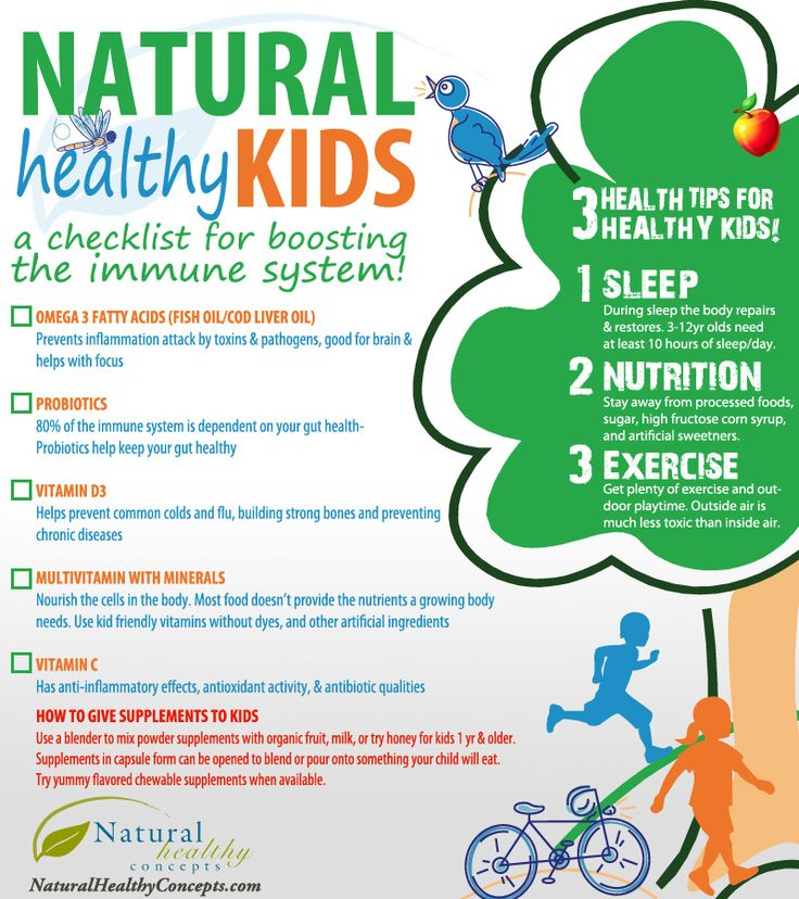 Natural Healthy Kids [INFOGRAPHIC]