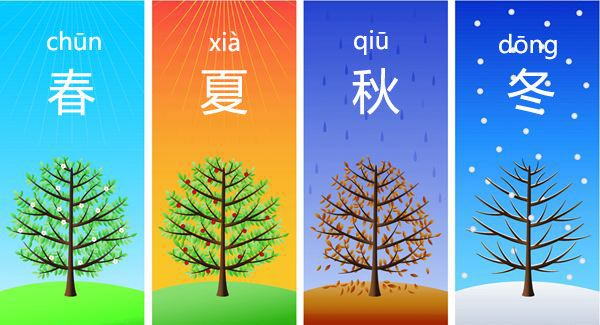 Common Chinese Words for Kids Chinese Made Easy for Kids, check here to find useful words and phrases in Manadarin.