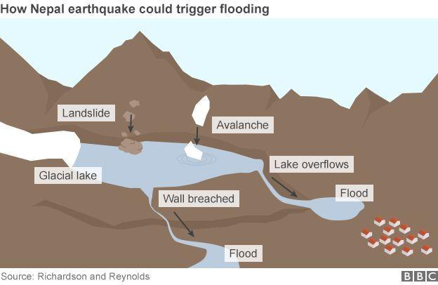 Aftershock Earthquake Diagram 14 best images ...