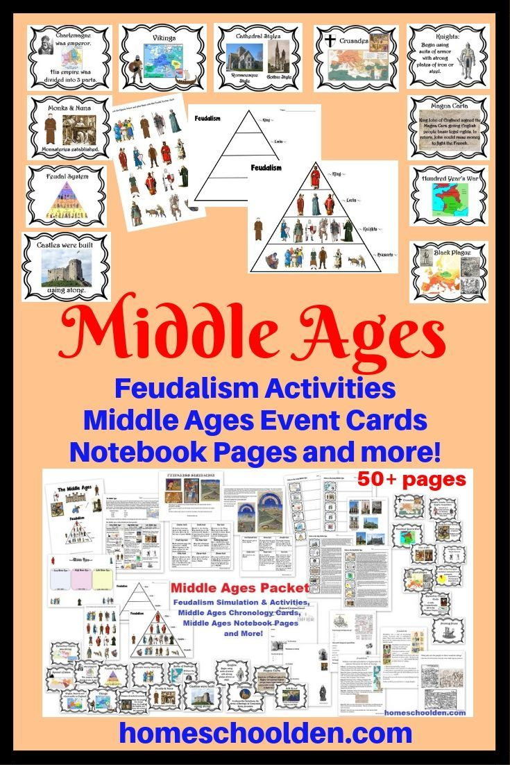 50 Page Middle Ages Unit Feudalism Activities Early High And Late Middle Ages Event Cards Worksheet Middle Ages Activities Homeschool History Middle Ages