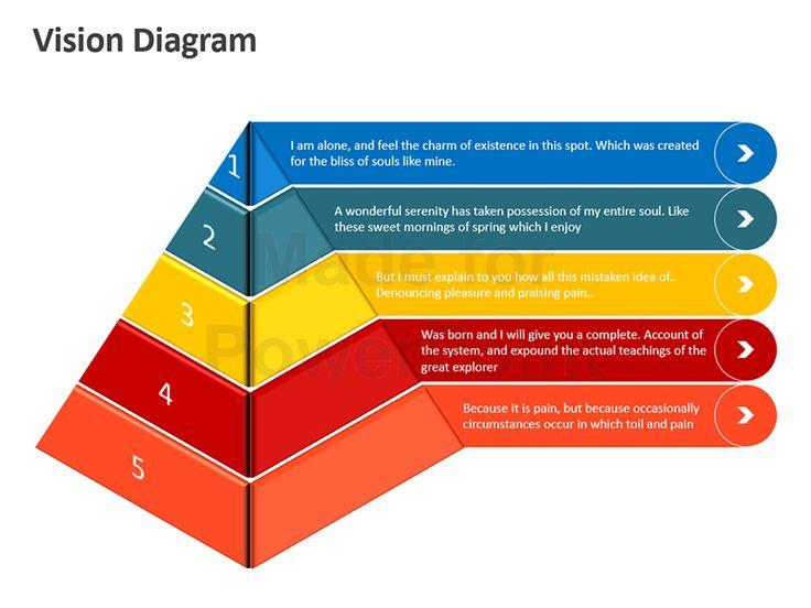 As 136 melhores imagens em Business Concepts \ Models PowerPoint - sales presentation template