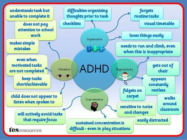 More people need to be aware of what ADHD really is!