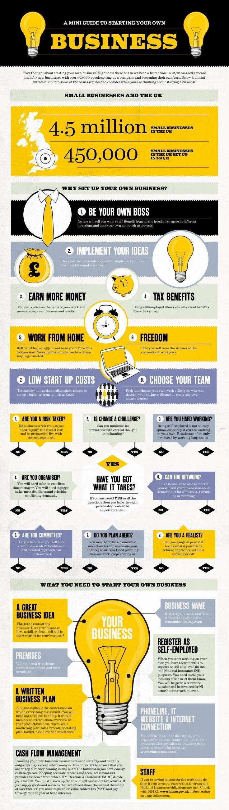 The Best Small Business Start Up Ideas On Pinterest Start Up