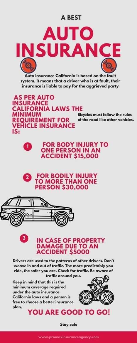 Cheapest Auto Insurance Orange County | Online Insurance Agency | Scoop.it