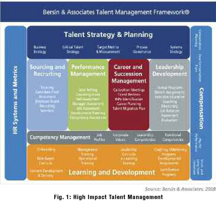 yahoos management strategy What is strategic planning strategic planning is an organizational management activity that is used to set priorities, focus energy and resources, strengthen operations, ensure that employees and other stakeholders are working toward common goals, establish agreement around intended outcomes/results, and assess and adjust the organization's direction in response to a changing environment.