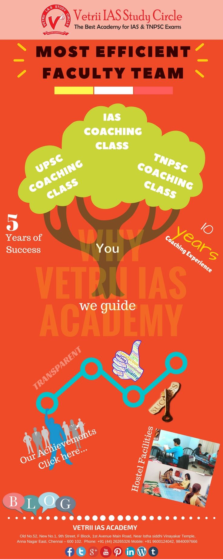 Poster design for coaching institute - Vetrii Ias Academy Is A Dedicated Coaching Centre For Ias Tnpsc Upsc In