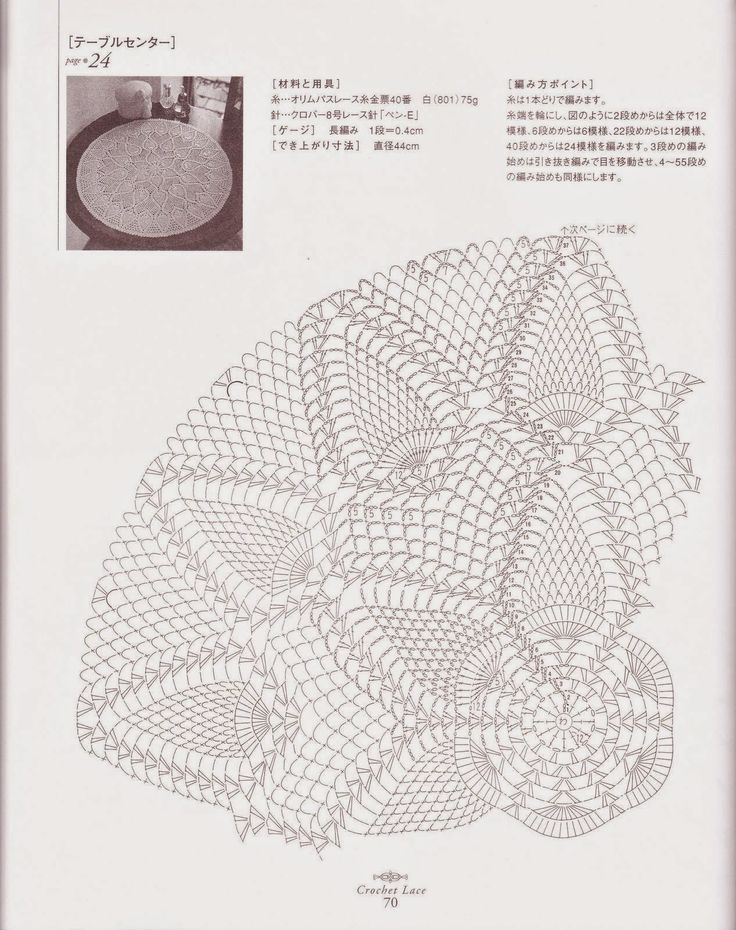 Patrones gratis de crochet patr n de un precioso tapete - Como hacer tapetes de ganchillo ...