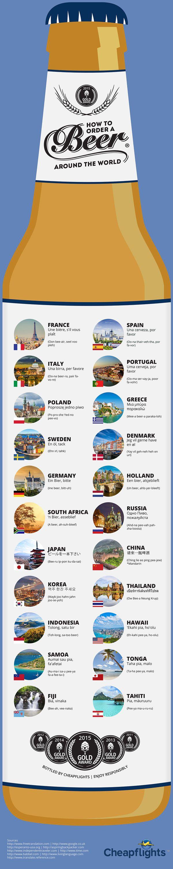 [Infographie] – Comment commander une bière en 22 langues