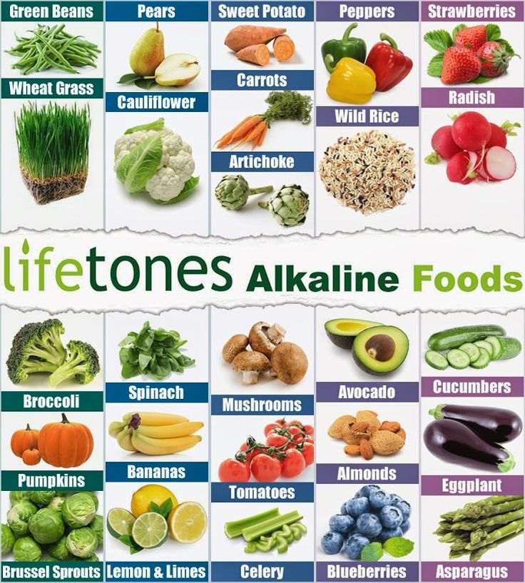 Alkaline Food Shopping List