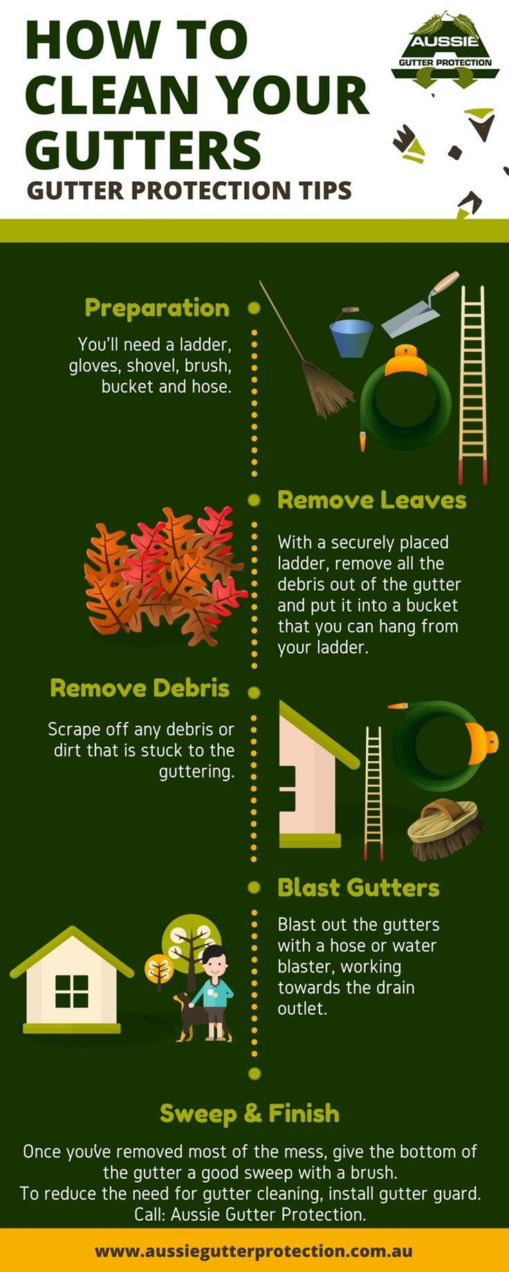 Infographic: How to Clean Your Gutters - Gutter Protection Tips #gutterguard #gutterprotection #guttercleaning