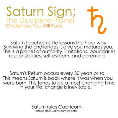 Astrology: Saturn Sign | #astrology #zodiac #saturnsign
