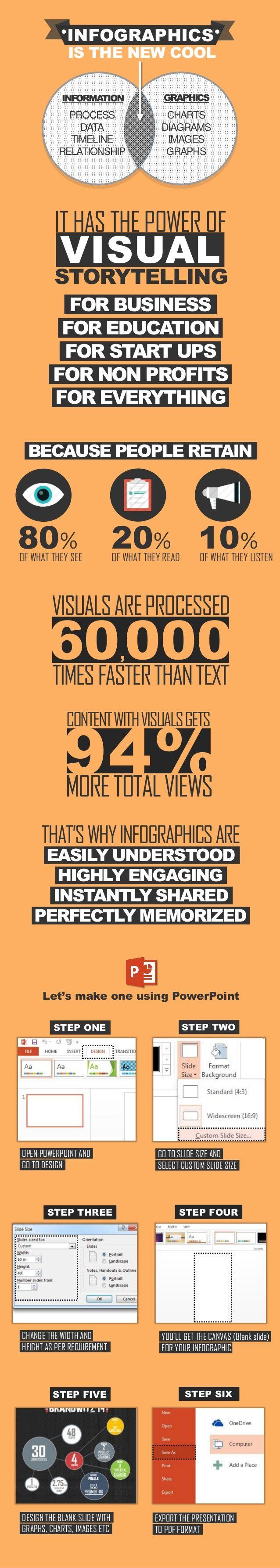 Hola: Una infografía con Algunos consejos para hacer infografías. Vía Un saludo
