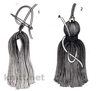 Урок по изготовлению кистей из ниток