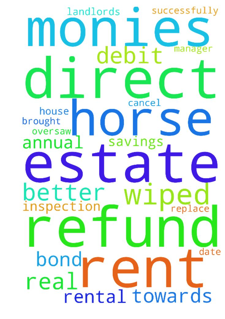 Dear God  an annual direct debit wiped out monies towards - Dear God an annual direct debit wiped out monies towards my rent. Sorry, I should have planned it better. Please help me to pay the rent successfully tomorrow with savings. I also ask to be able to replace those savings. Praise The real estate inspection occurred during a time of colic in one of my horses. Thank You God that You oversaw this situation so that the horse became much better, the real estate agent was impressed with the…