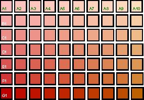 Red to Orange chart - unsaturated