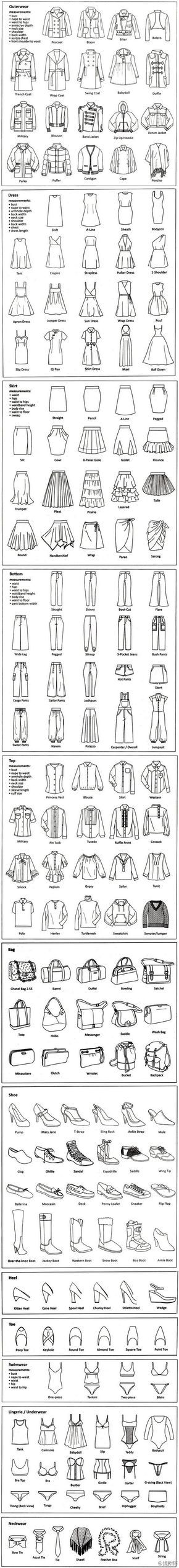 """some of these are very generic or even suspect (""""round skirt""""? shouldn't it be """"circle""""?), but still a nice overview"""