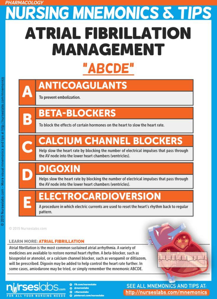 Pharmacology Nursing Mnemonics & Tips Nursing mnemonics