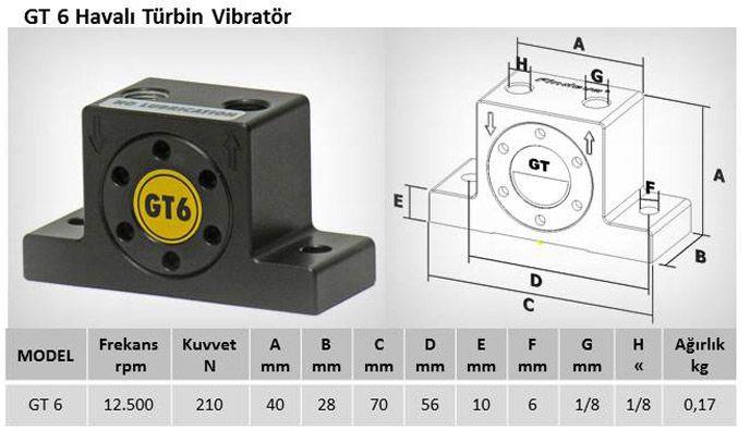 Vibsis Vibrasyon Sistemleri