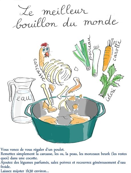 le meilleur bouillon du monde, the best broth of the world by Tambouille.