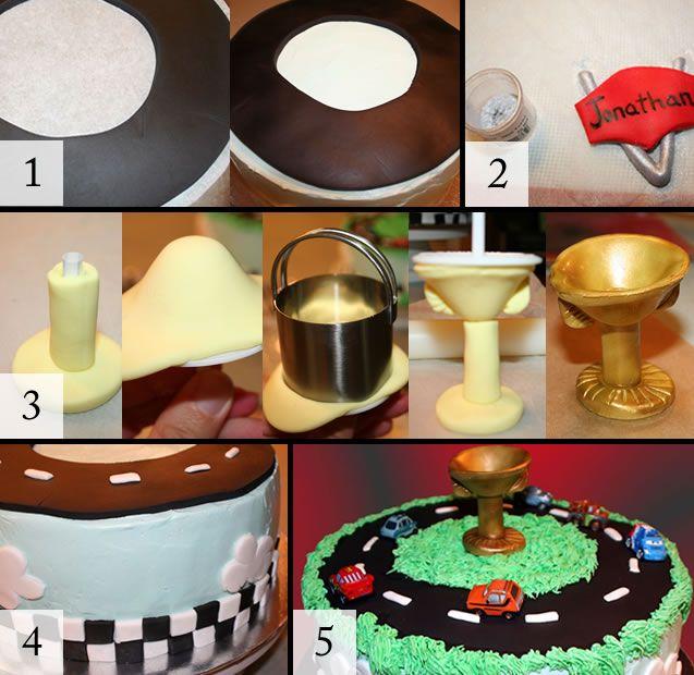 47 best torten dekorieren tips und tricks images on. Black Bedroom Furniture Sets. Home Design Ideas