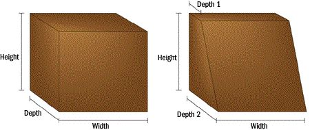 Calculating outer and inner dimensions (volume) of a subwoofer box