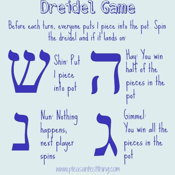 Dreidel game rules