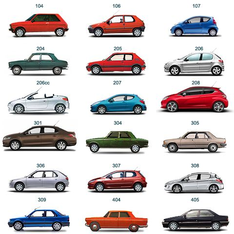 Peugeot 104,Peugeot 106,Peugeot 107,Peugeot 204,Peugeot 205,Peugeot 206,Peugeot 206cc,Peugeot 207,Peugeot 208,Peugeot 301,Peugeot ​304,Peugeot 305,Peugeot 306 | Marxxon | Peugeot Rear Axle, Driveshaft, Differential