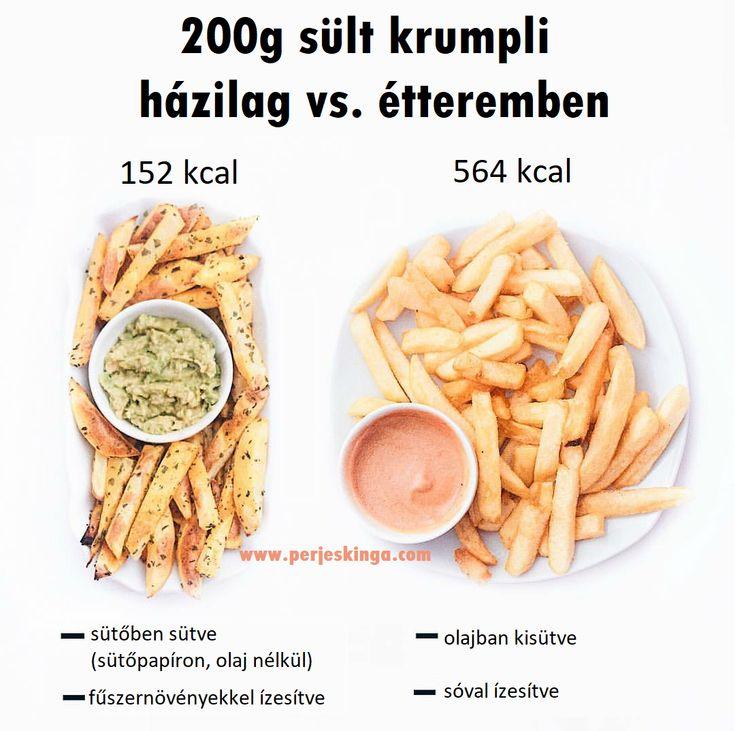 200g sült krumpli házilag vs. étteremben | #sultkrumpli || www.perjeskinga.com